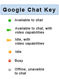 Google Chat Key: Displays what each icon represents for contacts
